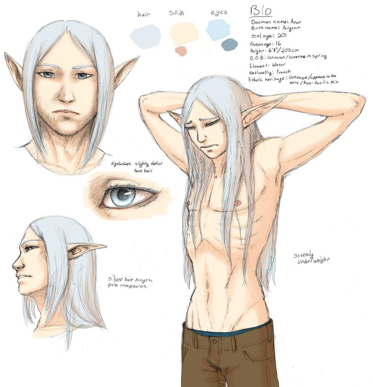 Character Sheet: Anor, part 1